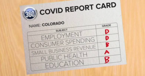 Colorado scores better on health and education, but worse economically