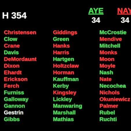 House defeats public schools budget for teachers, over concerns about 'critical race theory'   Eye on Boise